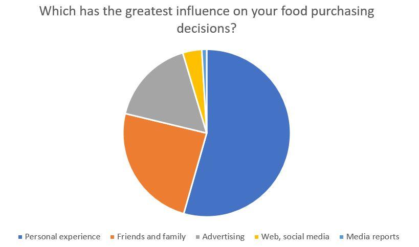 graph 4.JPG