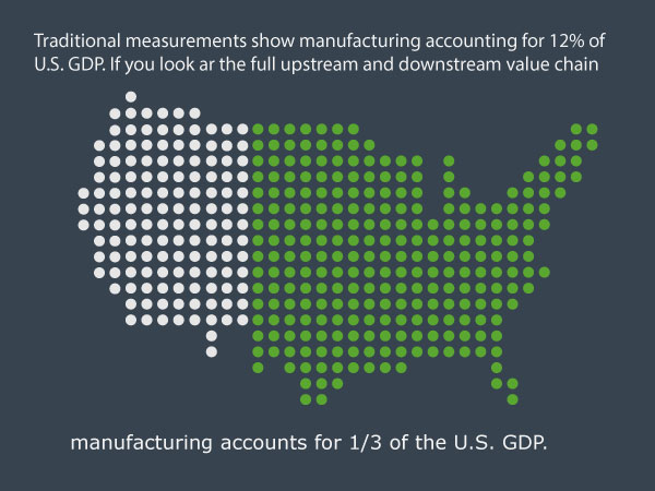 Manufacturers Alliance for Productivity and Innovation - MAPI is the premiere network connecting manufacturing leaders with powerful ideas to make smarter business decisions.Our mission is to build strong leadership within manufacturing, and to drive the growth, profitability, and stature of global manufacturers. If you're not already a member, learn more about how we can help you deliver actionable results.