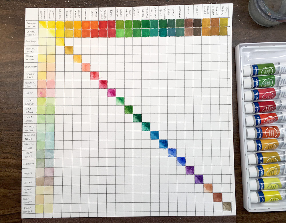 3 Step Watercolor Color Chart How To Watercolor Studies H Randall