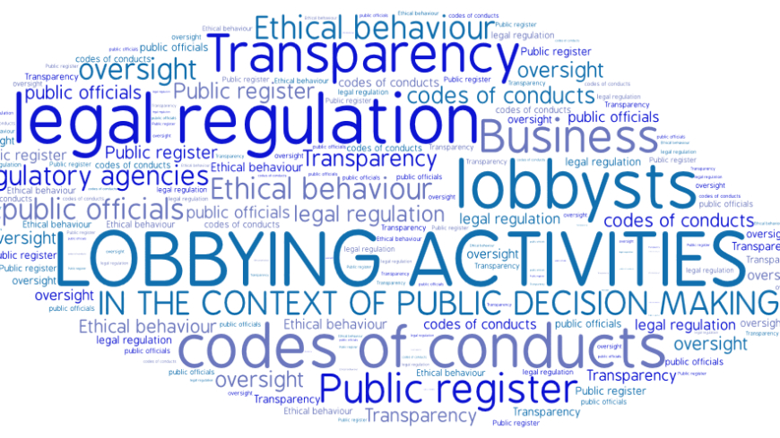 LobbyingActivities.jpg