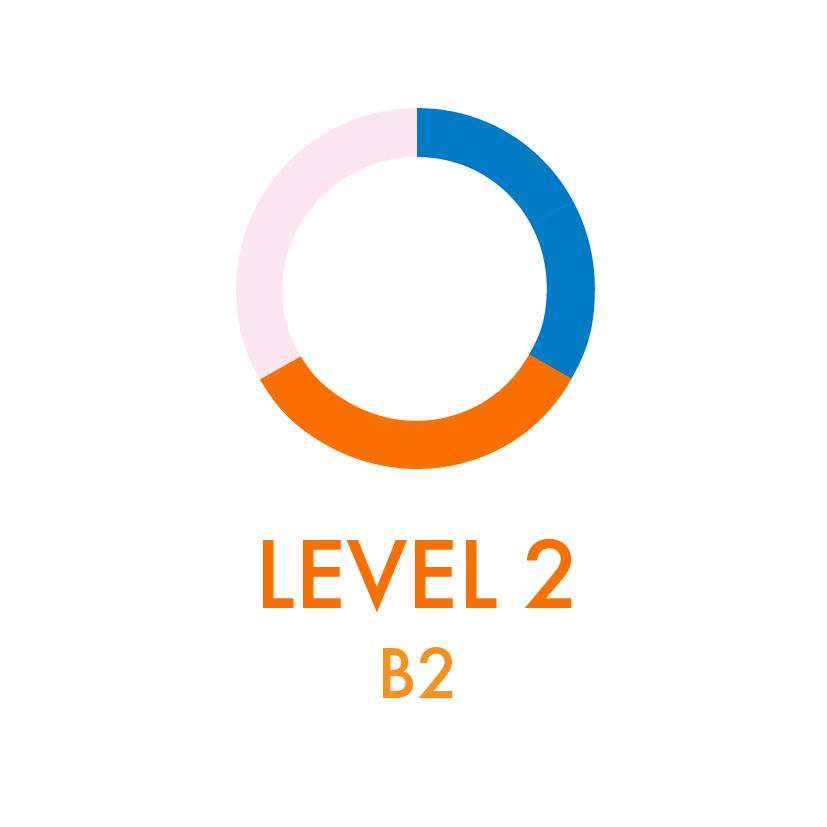 Level 2 - B2