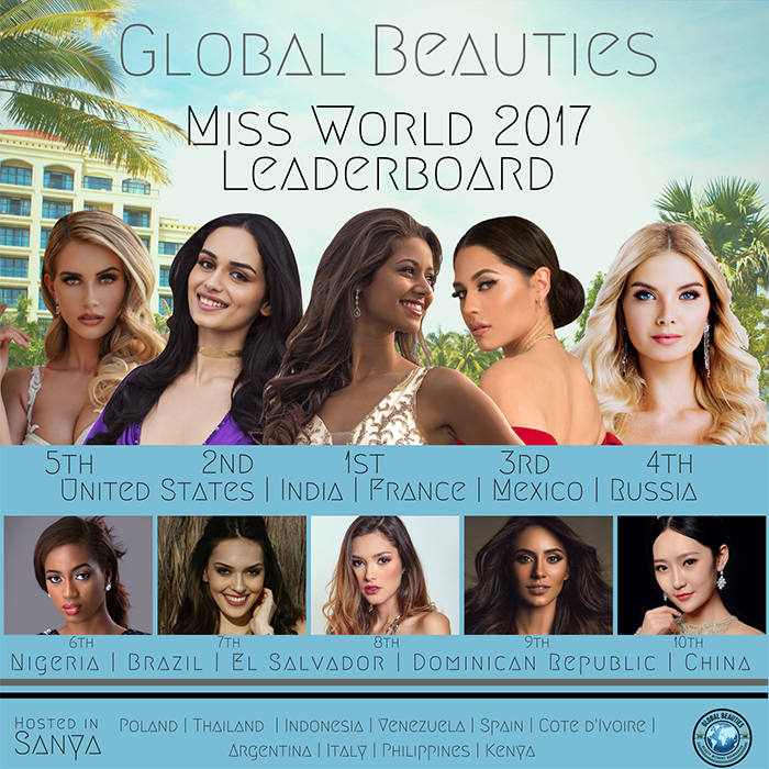 Copy of Miss World 2017 Update (2).png