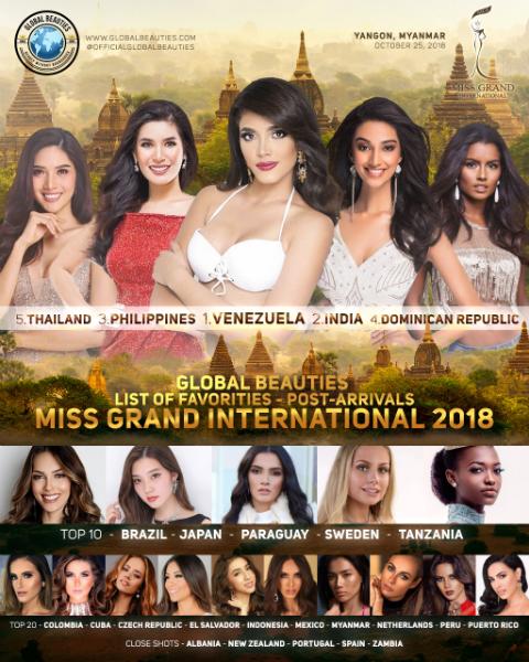 site MGI 2018 POST.png