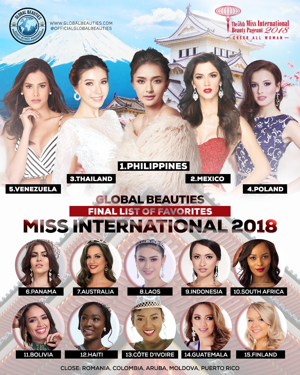 Susana Sanchez en miss international - Página 4 Miss+international+final+