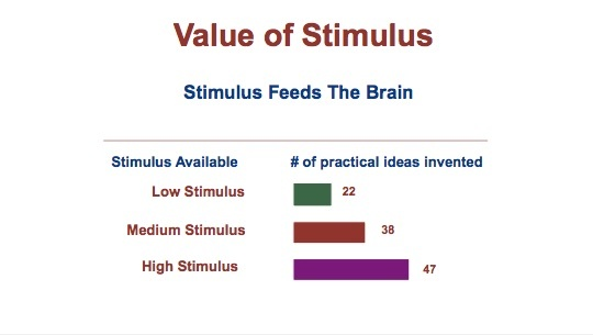 valueofstimulus.jpg