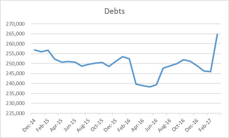 debt 3312017.png