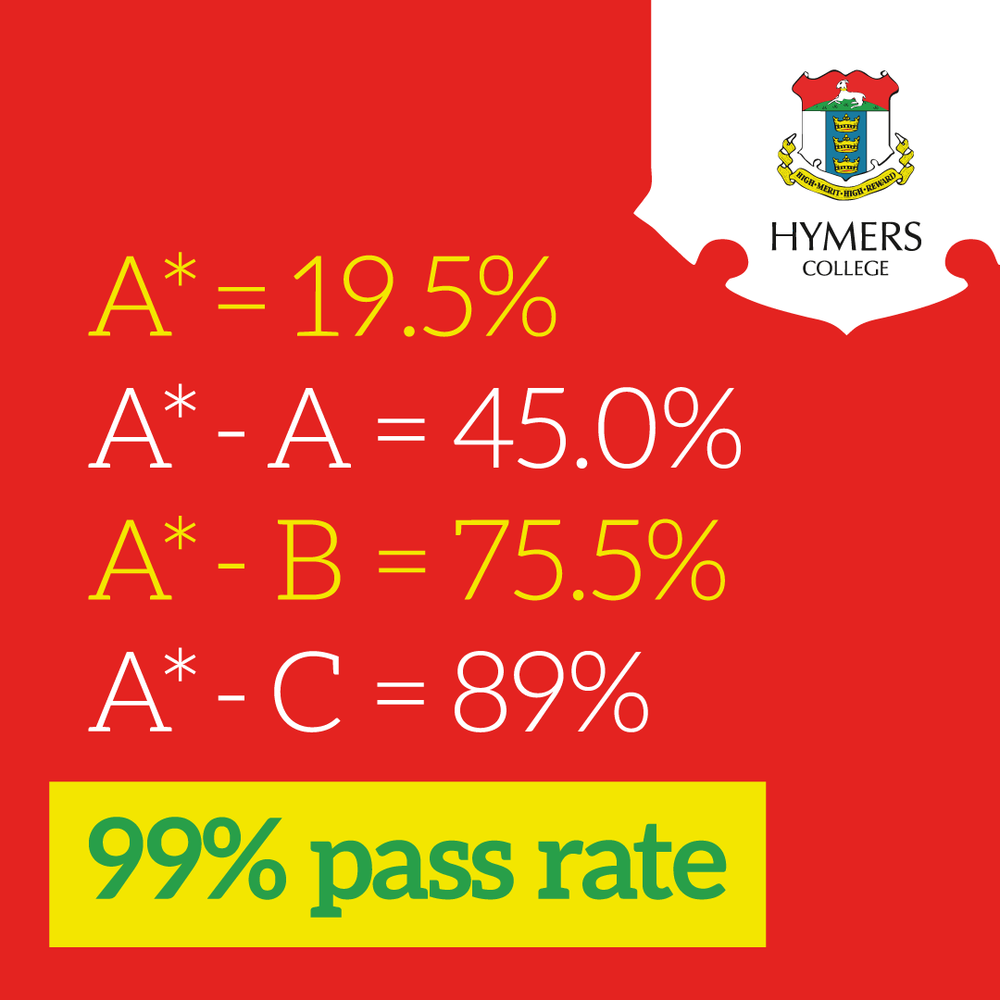 Hymers-A-level-results-day-results-graphic-v2.png