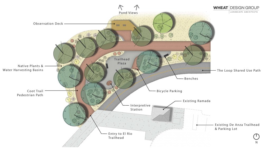 Above: WDG created a plan view rendering of the proposed El Rio Preserve Trailhead to be used to advocate for public support of the project. The Trailhead is adjacent to the Loop Trail and would effectively connect these two recreation areas.