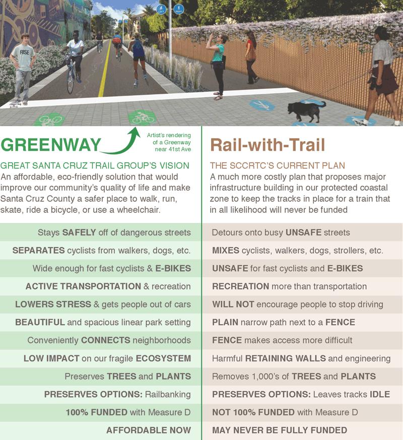 Greenway Matrix