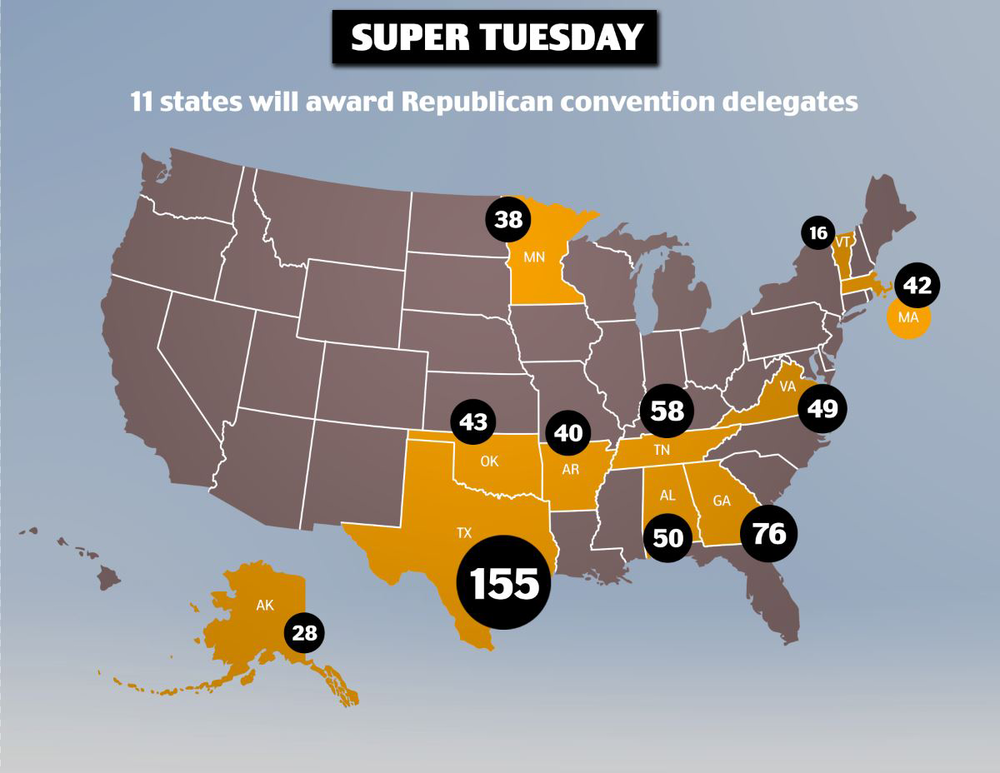 supertuesday.png