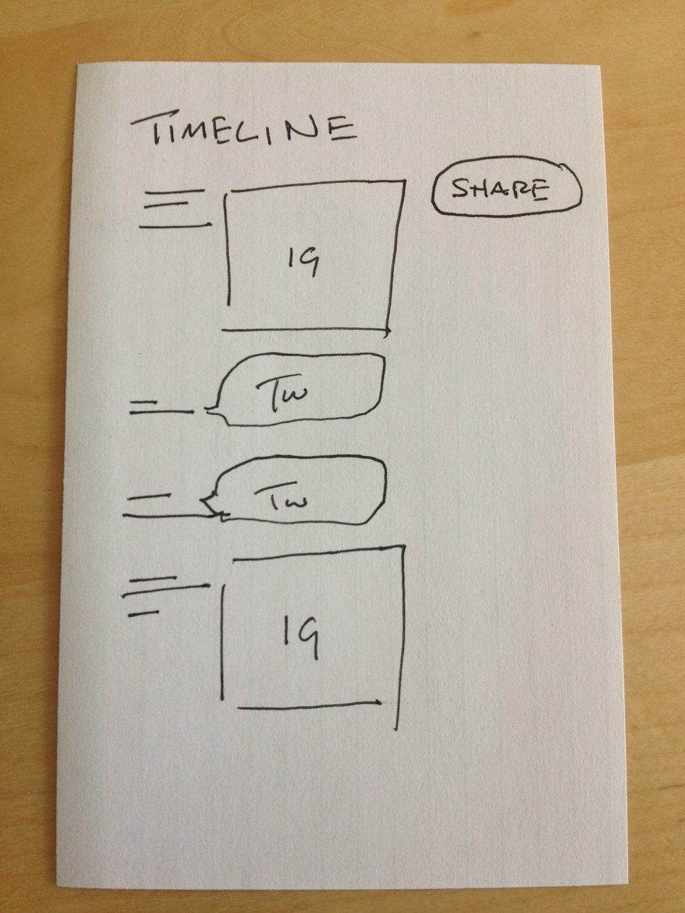 glomentosketch_timeline.JPG