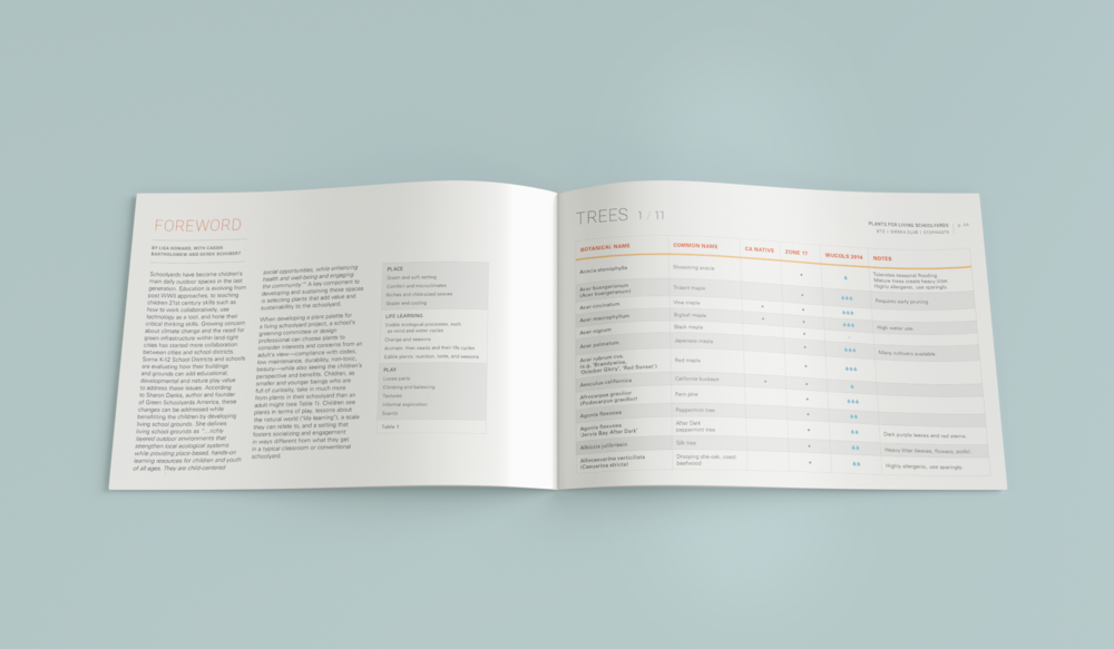 Bay Tree Design Brochure Inside Pages