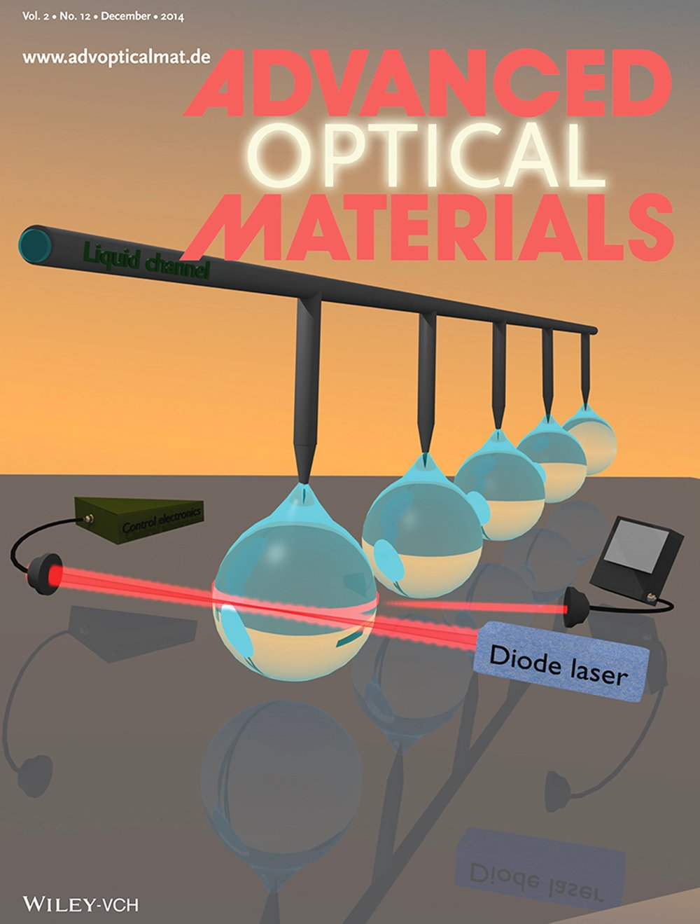2014 - Adv Opt Mat - Direct Sensing in liquids using WGM droplet resonators - cover - Copy.jpg