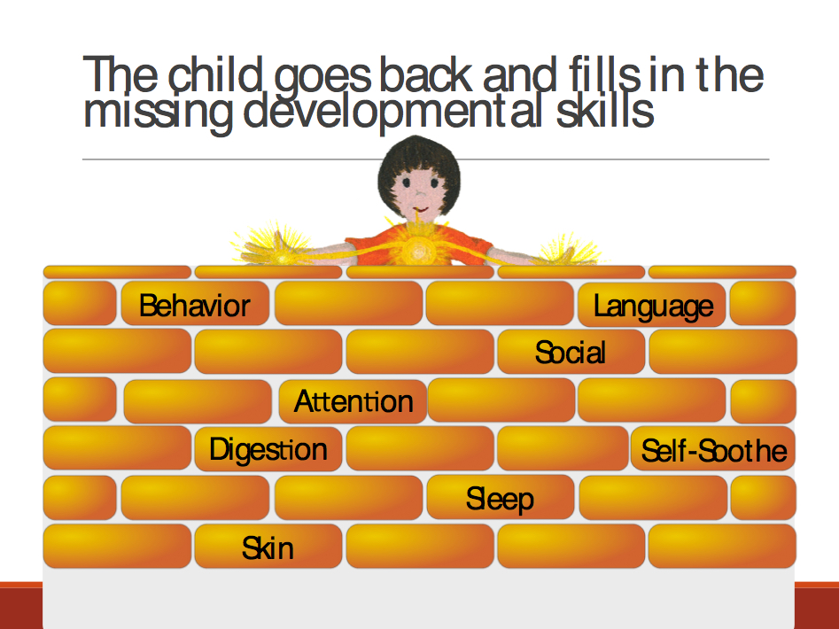 QST helps children with Autism by improving the sensory pathways between the skin and the brain.
