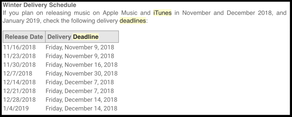 2019 iTunes Deadlines.png