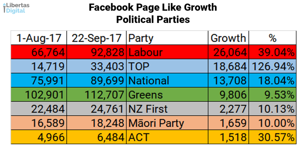 Political Party Growth.png
