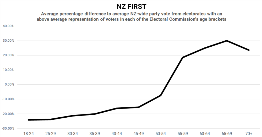 NZ First.png