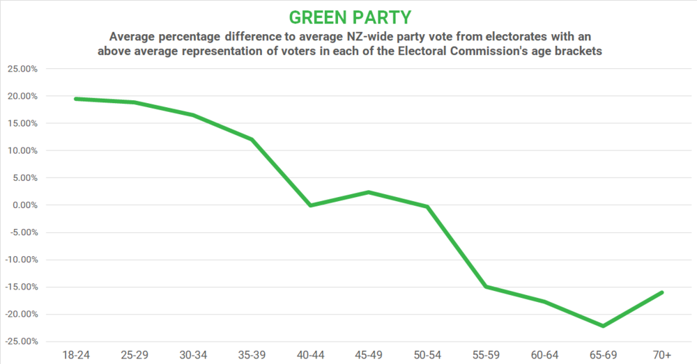 Green Party.png