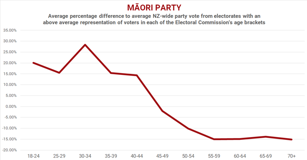 Maori Party.png