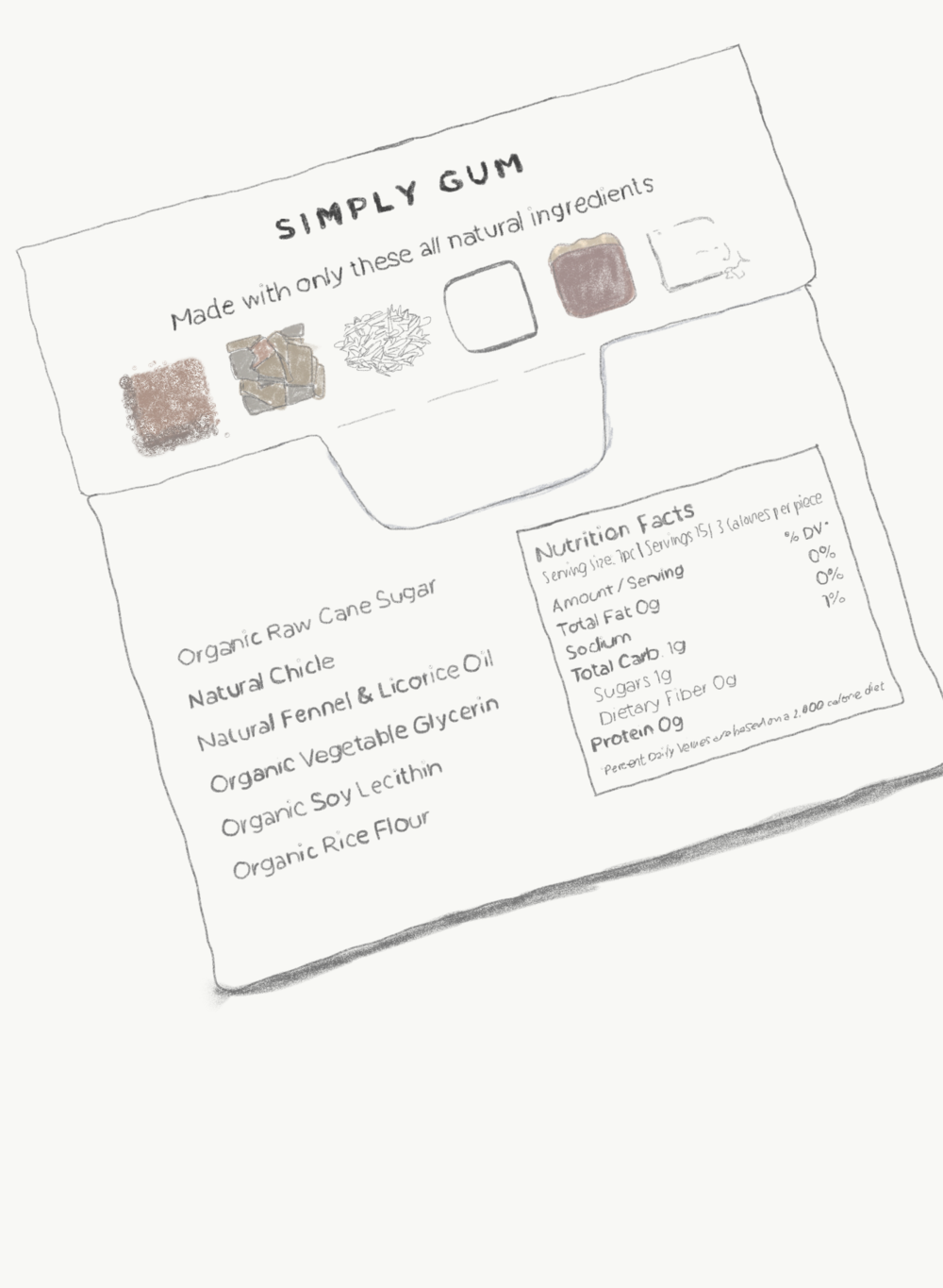 Simply Gum   created for a blog post.
