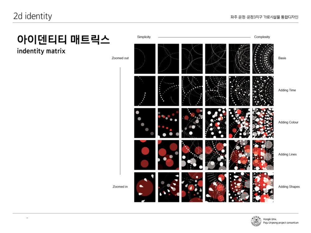 Uejeong_Identity Matrix.jpg