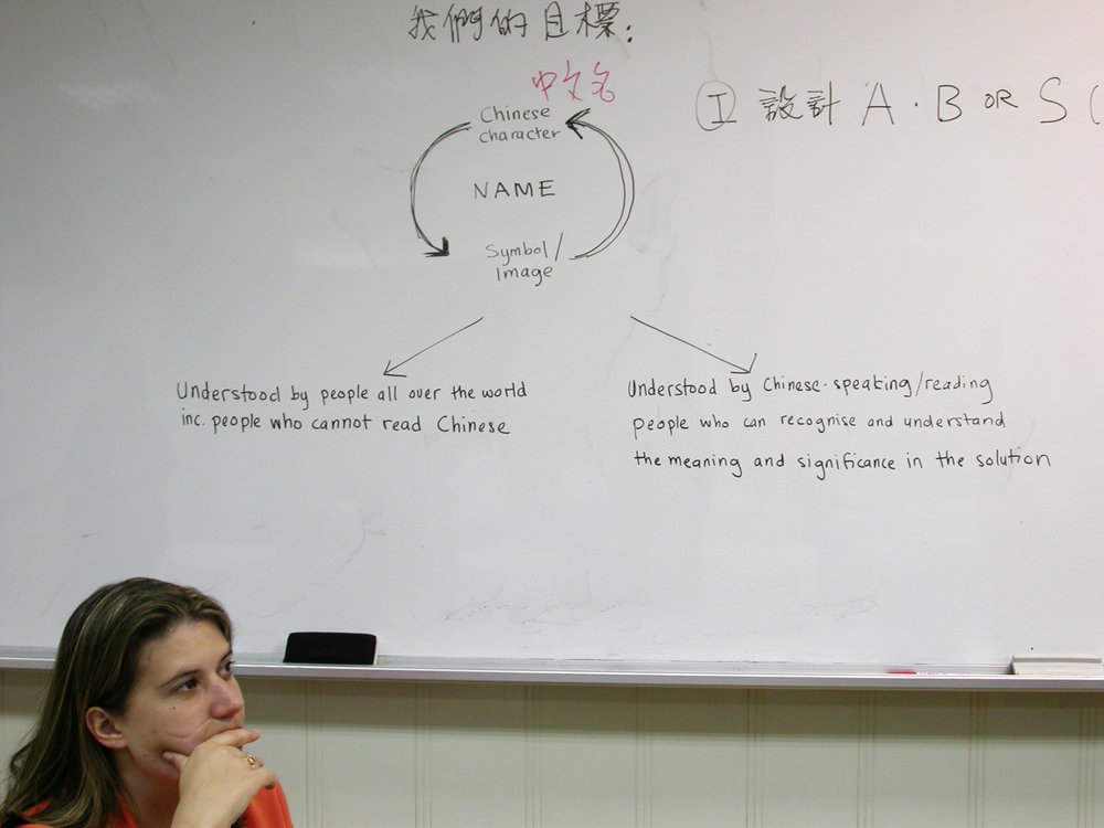 PIX_TW_ICO_Kaohsiung_Workshop Blackboard_0857.jpg