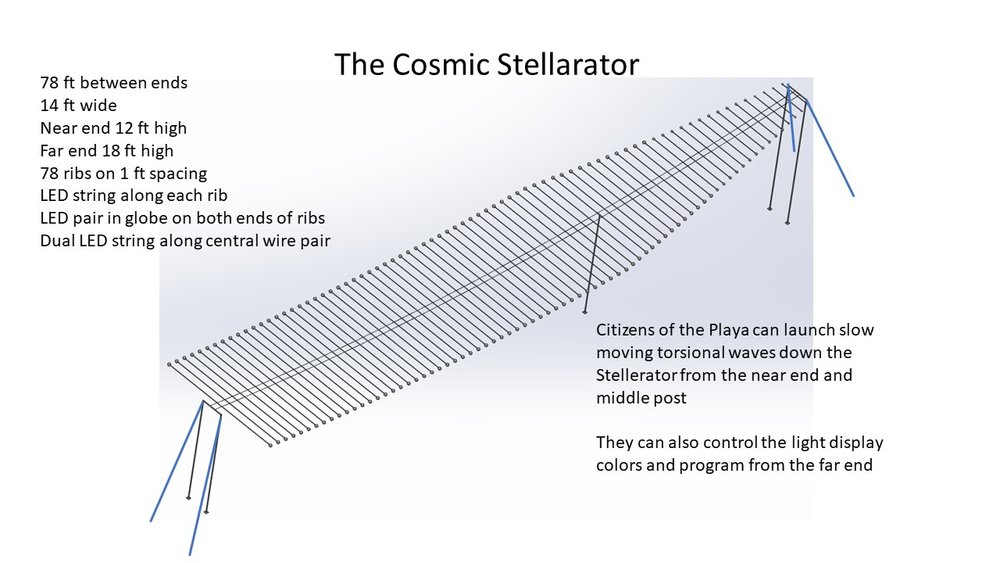 Cosmic Stellerator Layout Updated.jpg