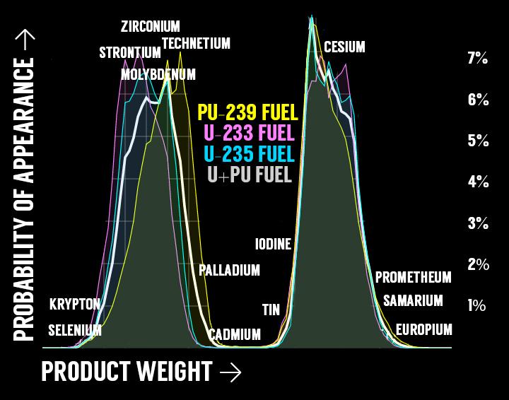 NuclearWasteHowKillMe Graphic 1.jpg
