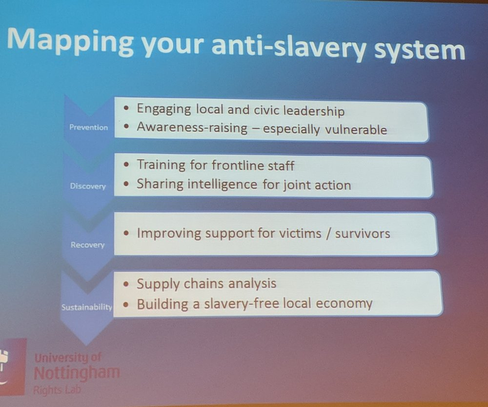 The areas of modern slavery provision that need to be looked after.