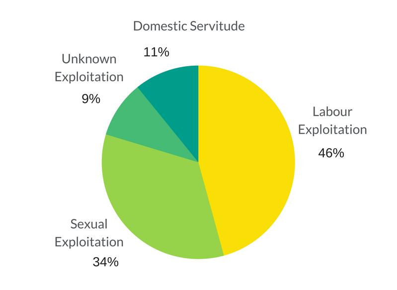 2017 NRM statistics (2).png