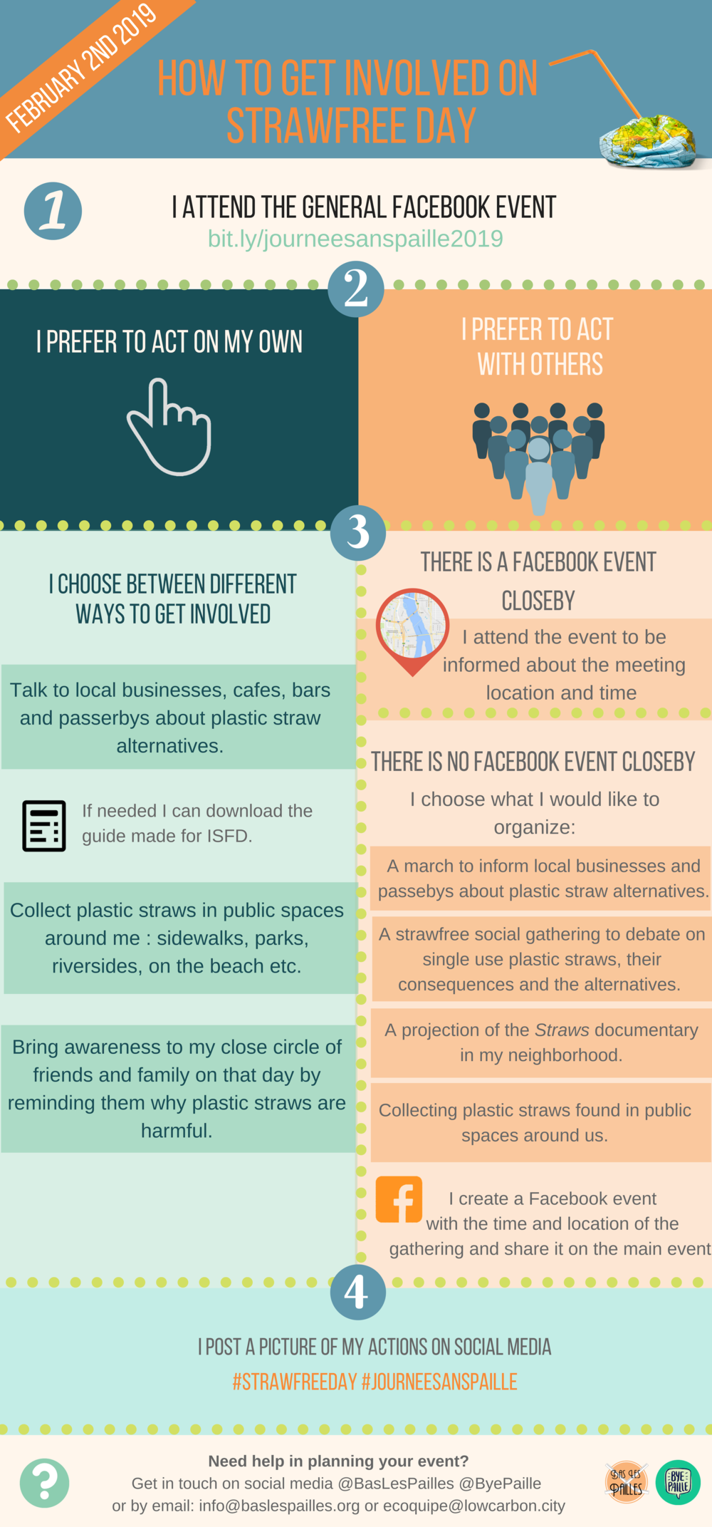 The infographic -