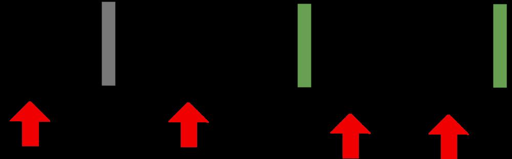 Forty1_kitesurfing_2_vs_1_mast.png