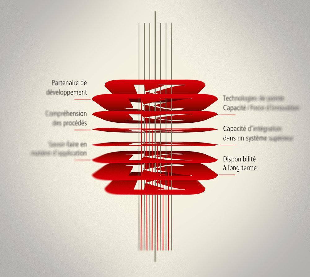 Illustration Geschäftsmodell
