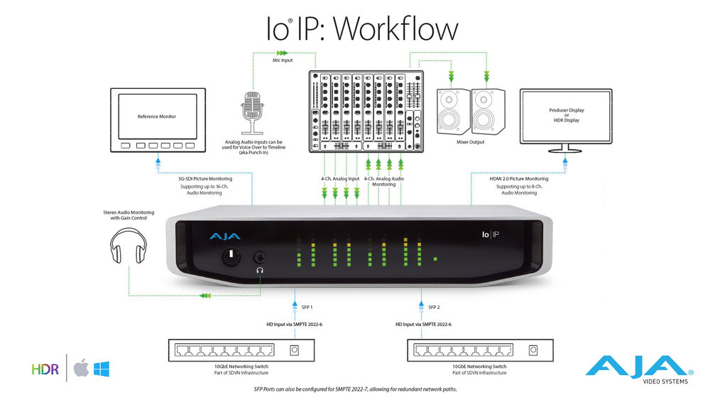 io_ip_workflow_lg.jpg