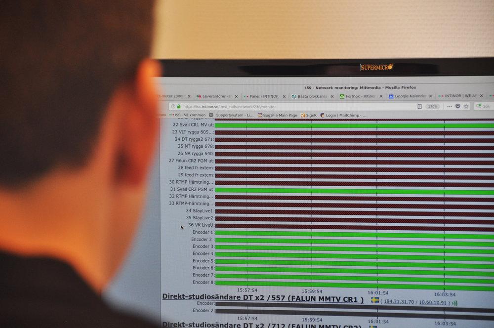 ISS låter Intinor och kunder övervaka status på hela nätet av sändare och mottagare.
