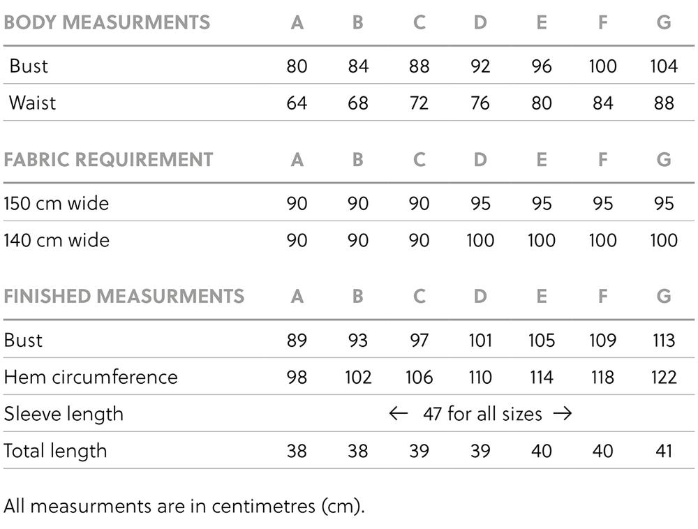Nivis Siting Chart