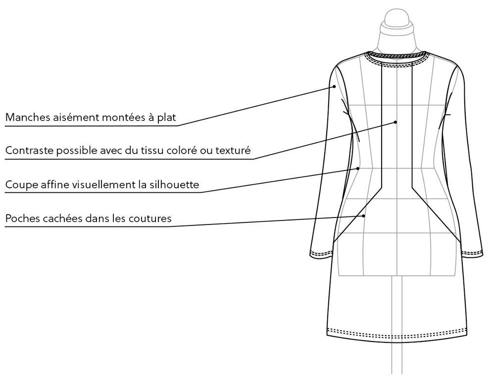Caractéristiques robe Prism