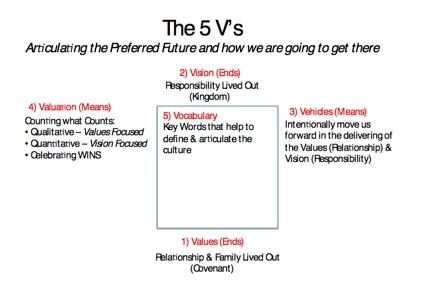 5V's JA week 5.jpg