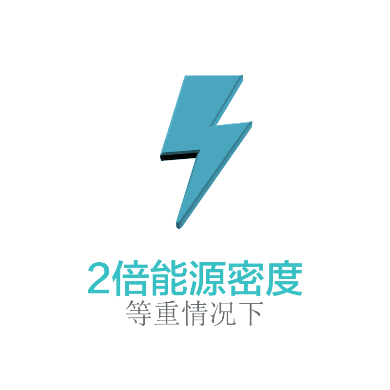 HOME.2x2x2x.energy.Chinese.031119.png