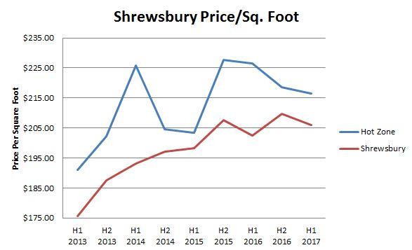 shrewsbury_PPSF.JPG