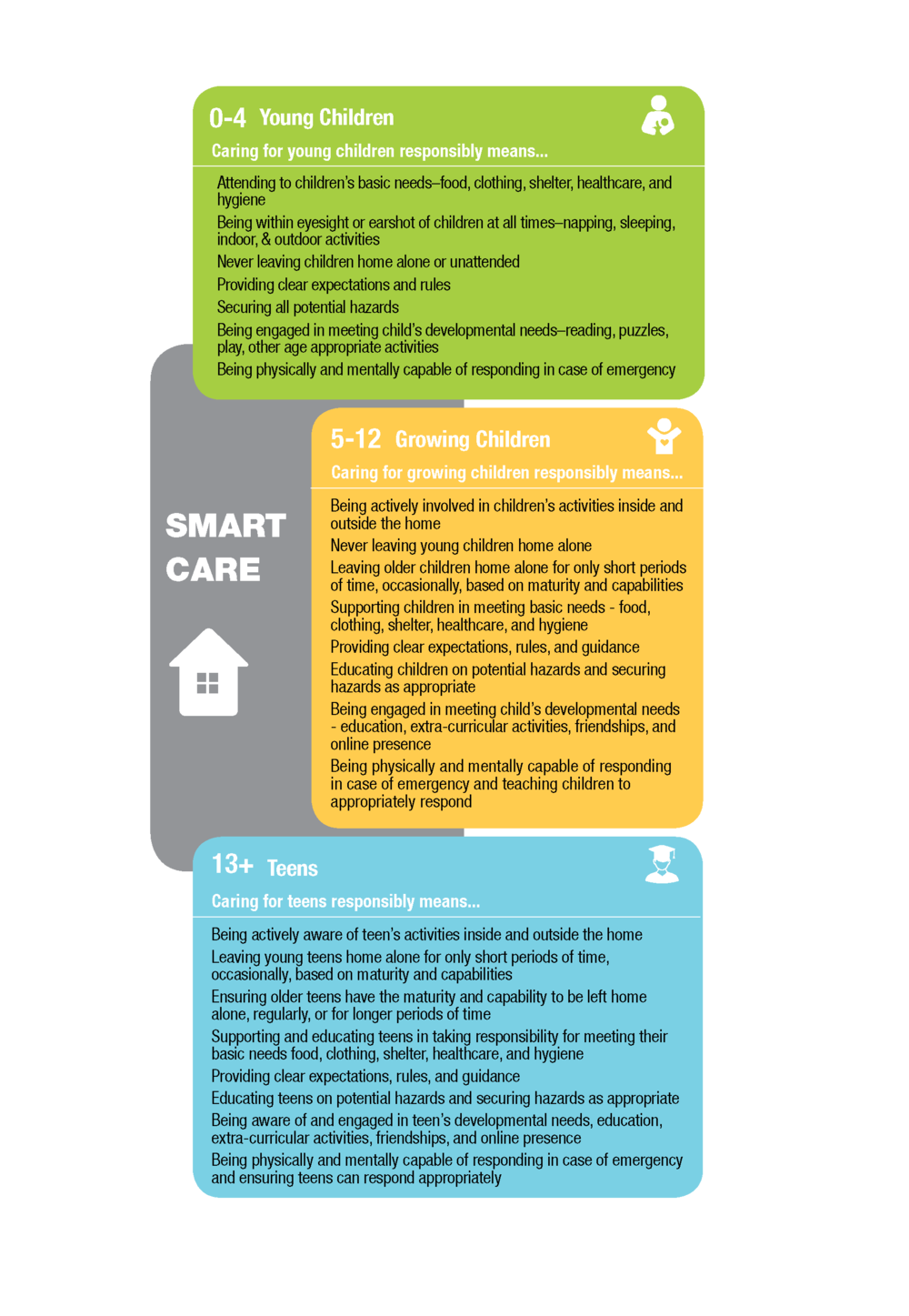 SmartCare_Graphic_SMALL.png