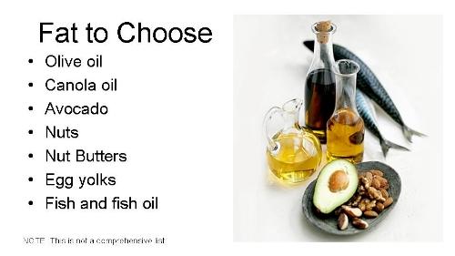 Fat Choices List.JPG