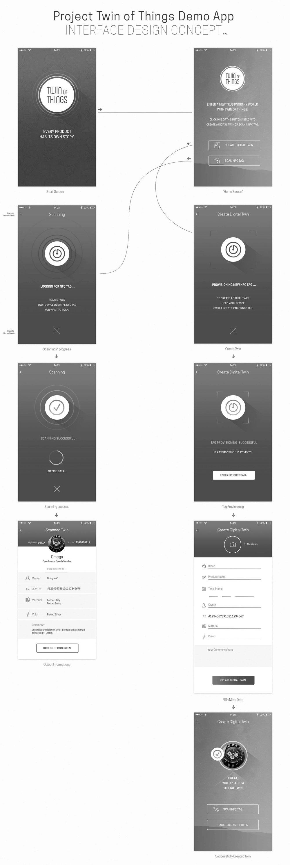 twin-of-things-demo-app-screens-01.jpeg
