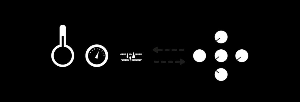 Step 3: Smart device validation
