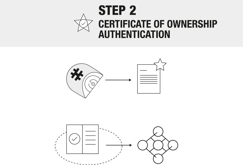 Certificate_of_Ownership_Authentication.png