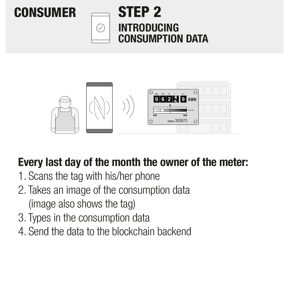 Consumer_Introducing_Consumption_Data.png