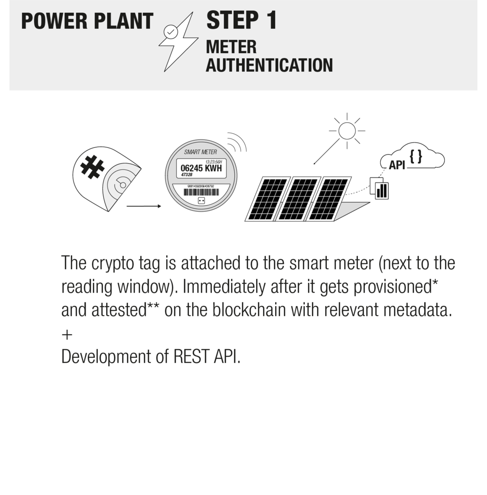 Power_Plant_Meter_Authentication.png