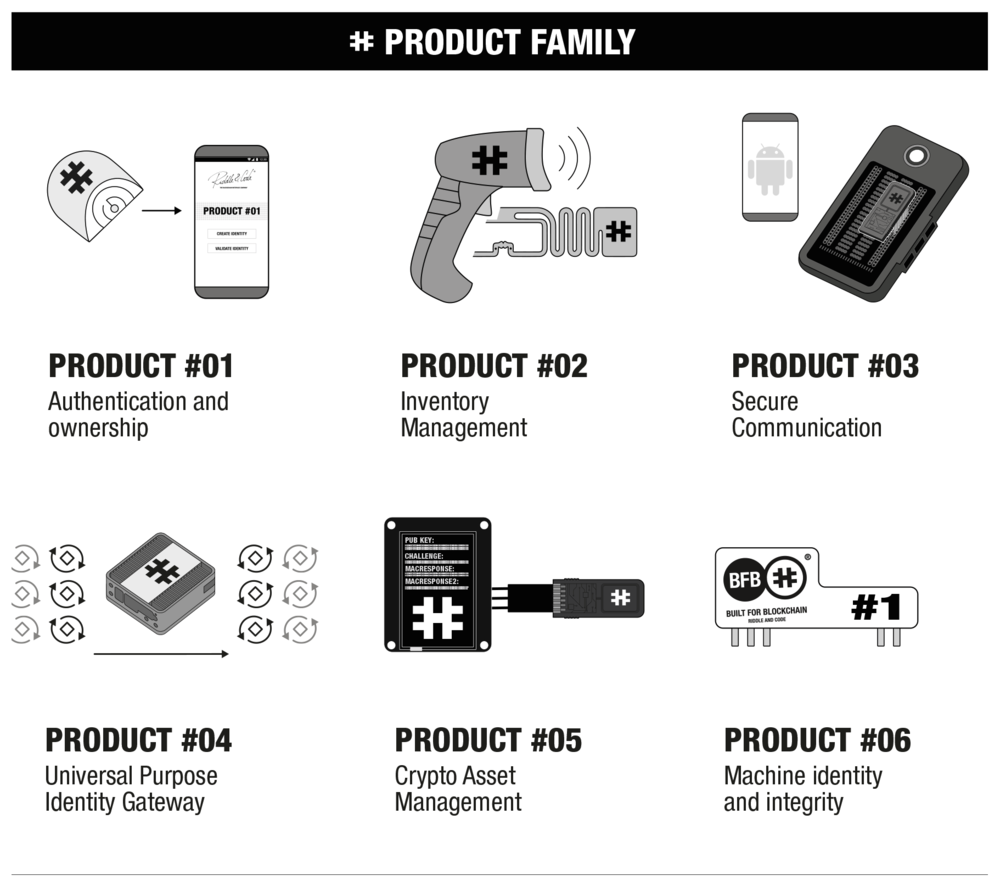 RAC_Home_ProductFamily1.png