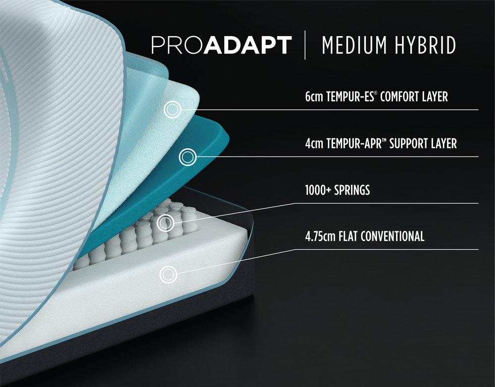 ProAdapt_MediumHybrid_Layer_Detail.jpg