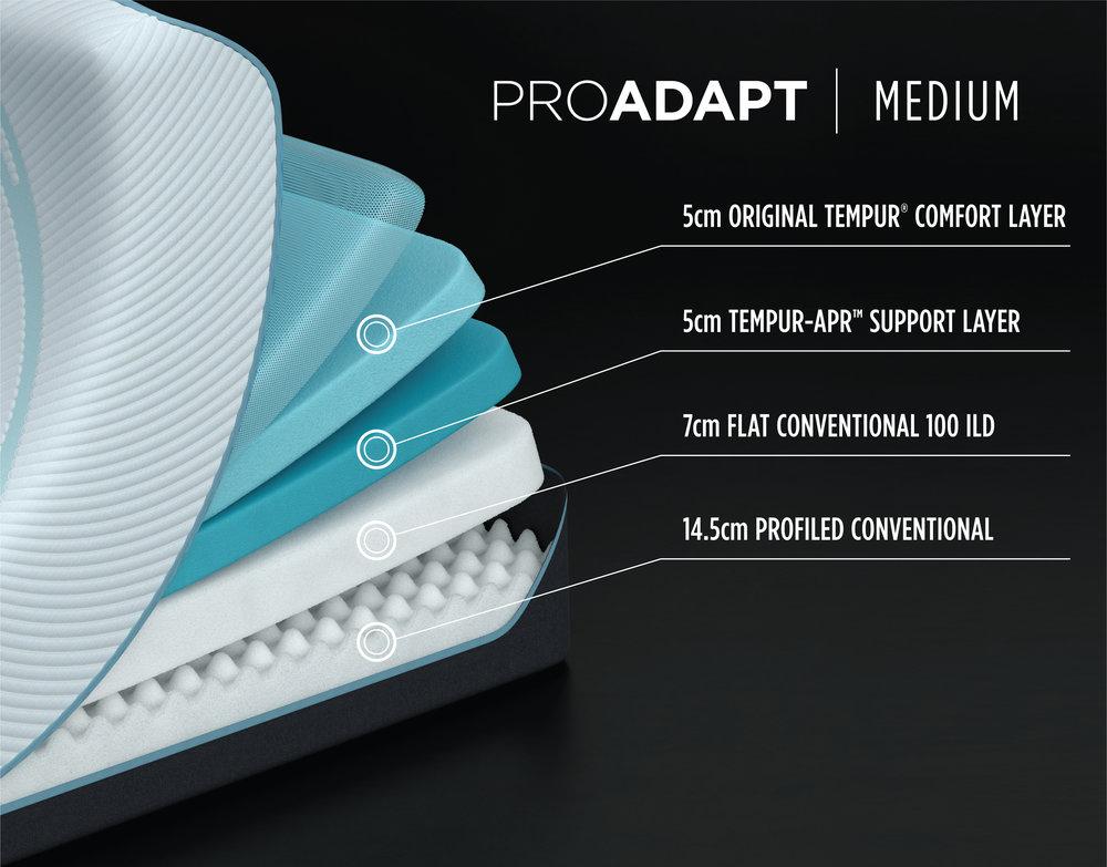 ProAdapt_Medium_Layer_Detail.jpg